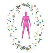 defining microbiome